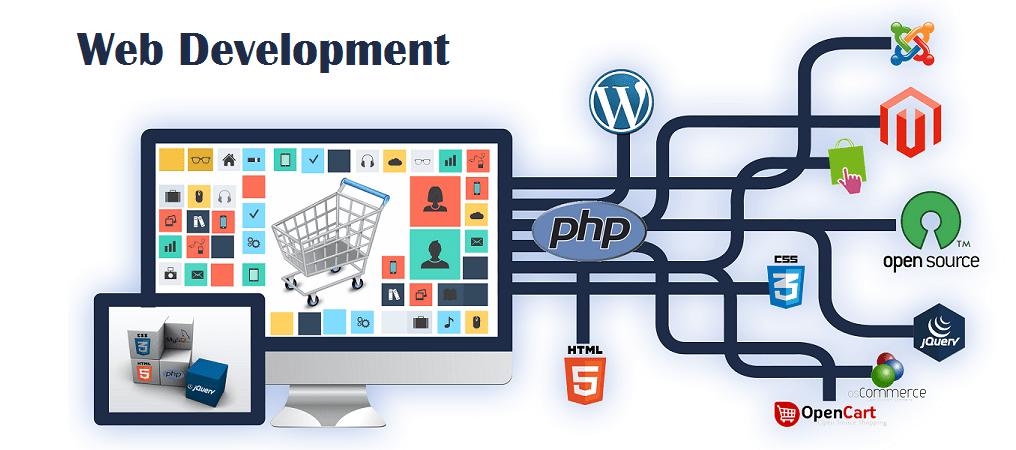 web development company india - Web Development Company India, Mobile App  Development Services USA @AResourcePool